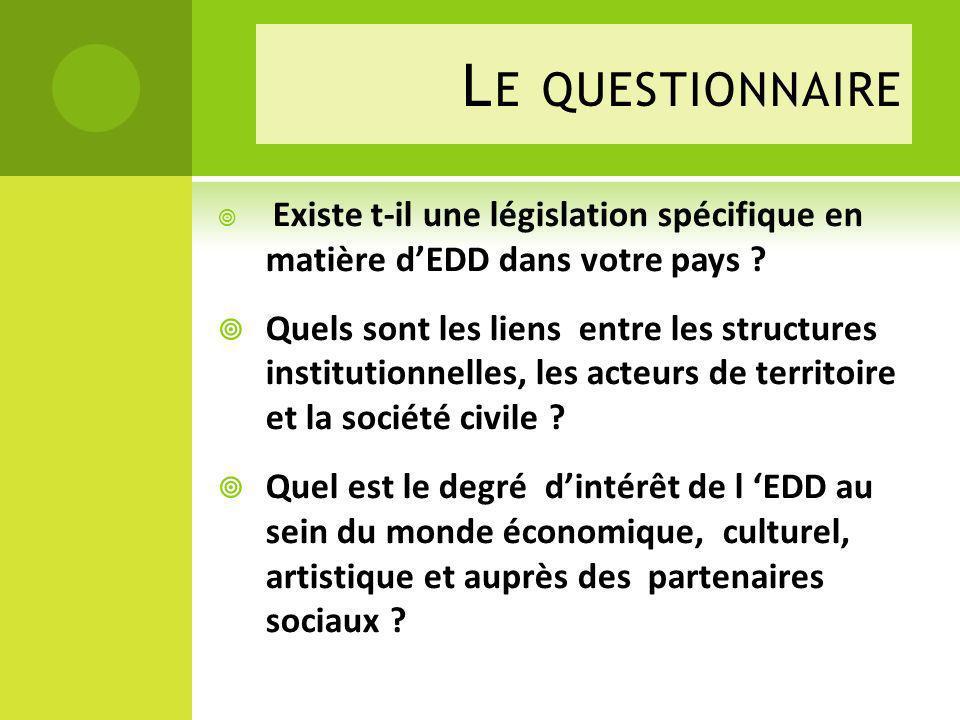 Le questionnaire Existe t-il une législation spécifique en matière d'EDD dans votre pays