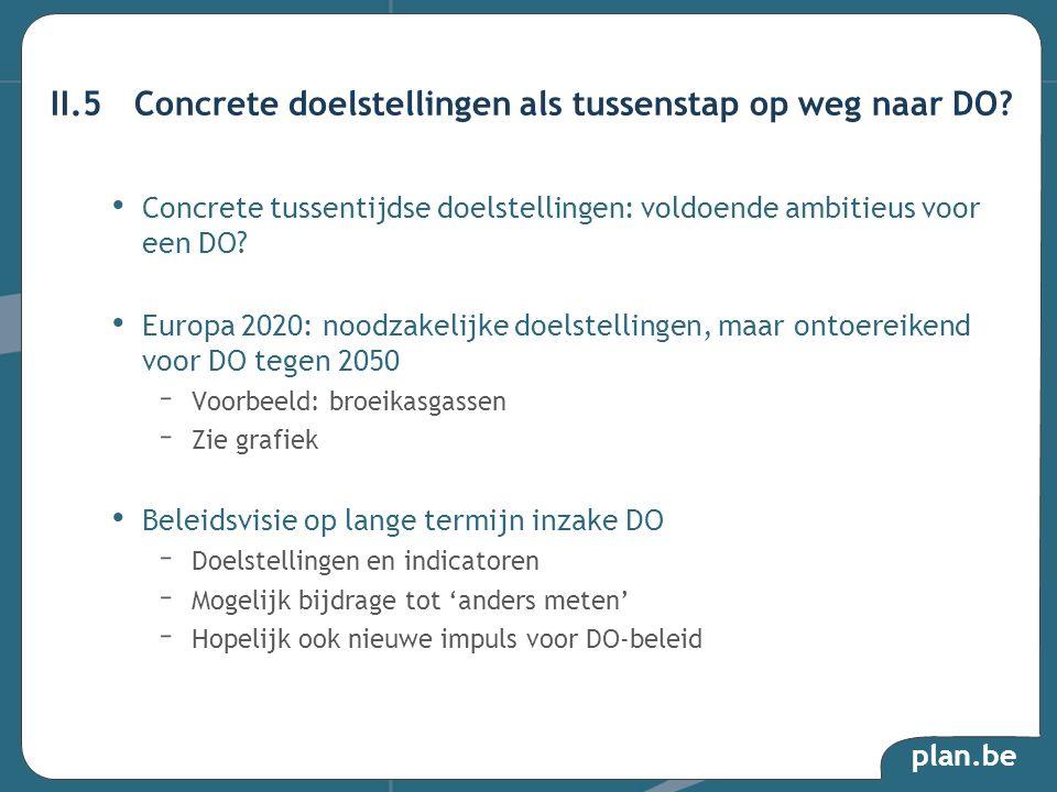 II.5 Concrete doelstellingen als tussenstap op weg naar DO