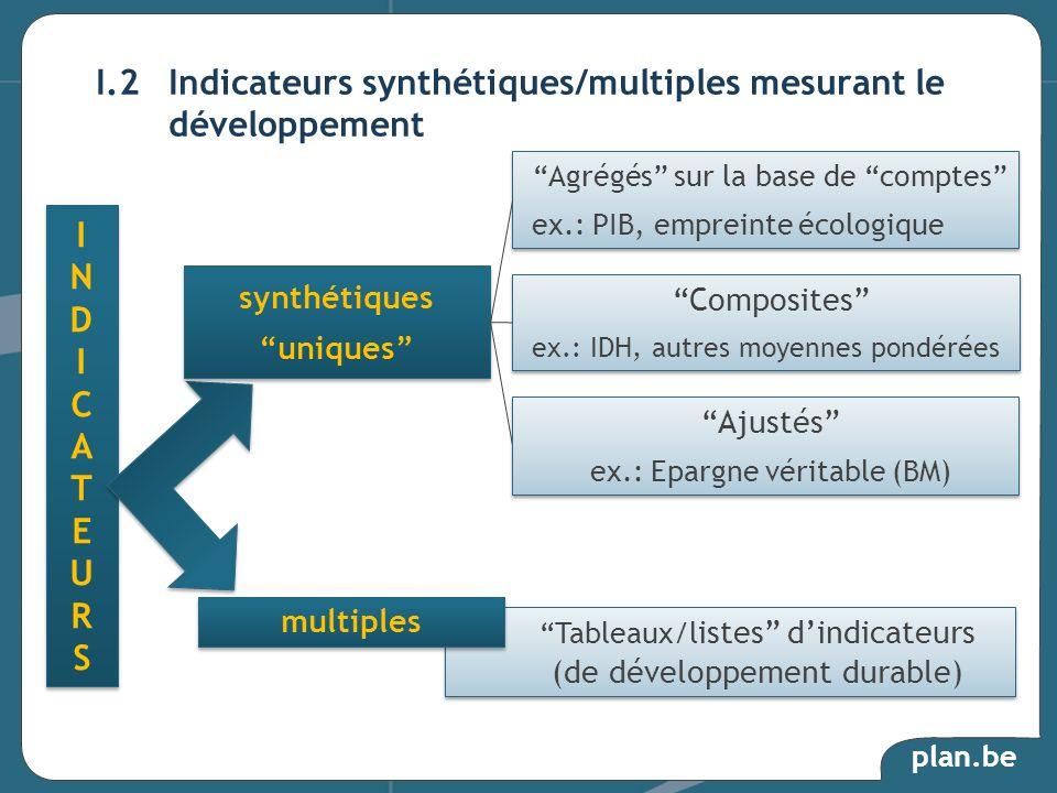 I.2 Indicateurs synthétiques/multiples mesurant le développement