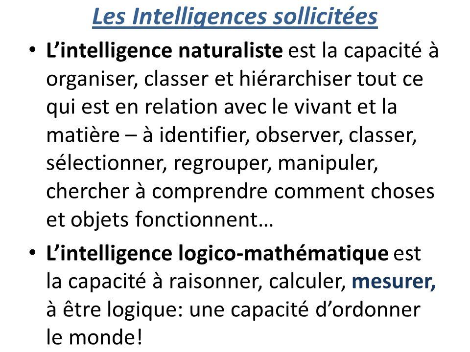 Les Intelligences sollicitées