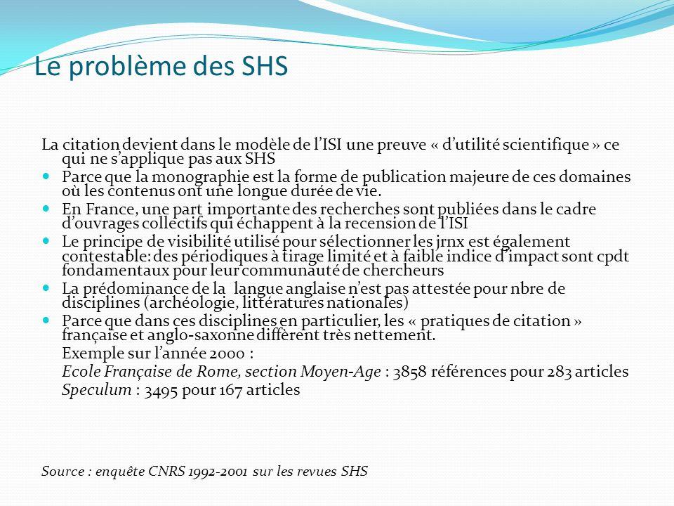 Le problème des SHS La citation devient dans le modèle de l'ISI une preuve « d'utilité scientifique » ce qui ne s'applique pas aux SHS.
