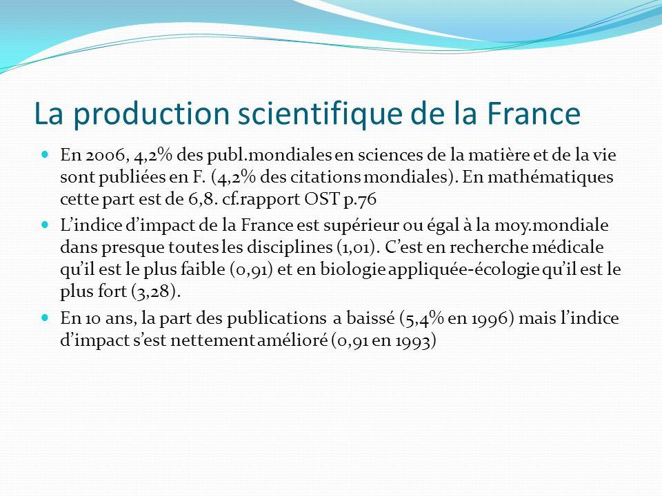 La production scientifique de la France