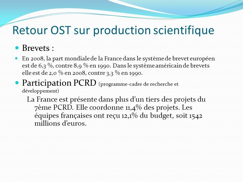 Retour OST sur production scientifique