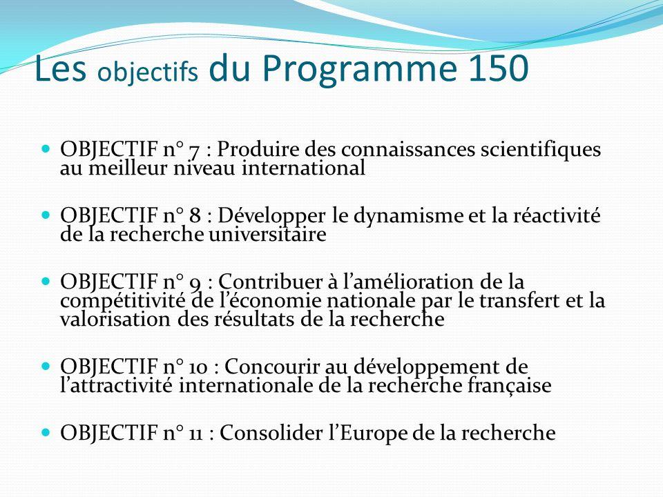 Les objectifs du Programme 150