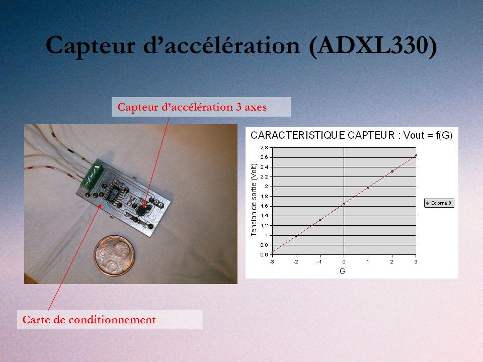 Capteur d'accélération (ADXL330)