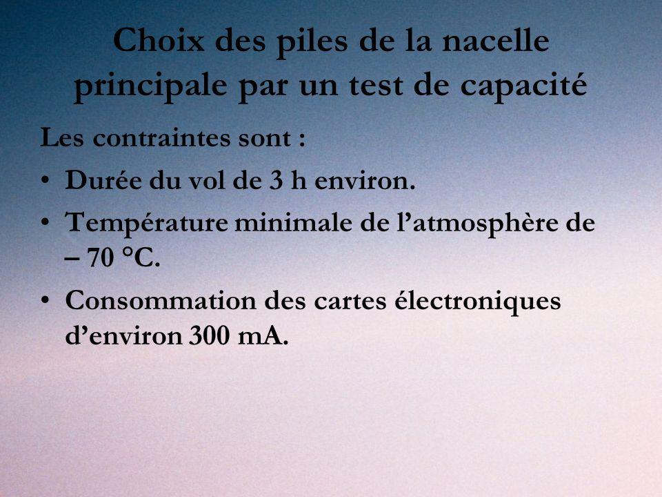 Choix des piles de la nacelle principale par un test de capacité