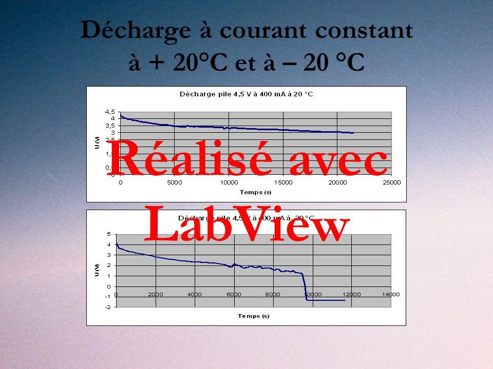 Décharge à courant constant à + 20°C et à – 20 °C