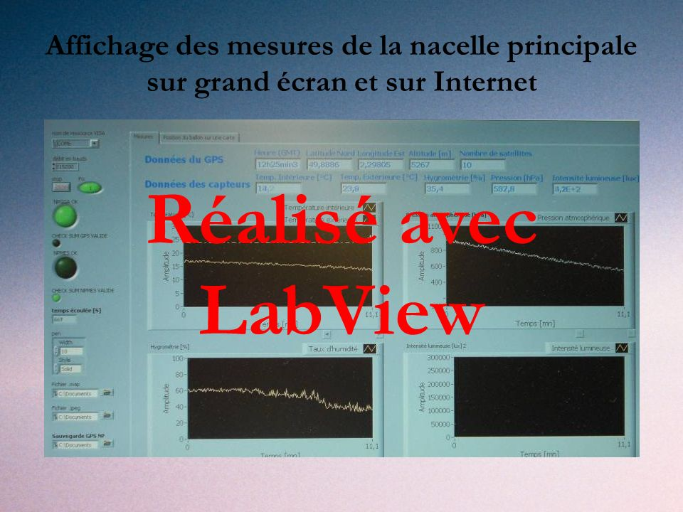 Affichage des mesures de la nacelle principale sur grand écran et sur Internet