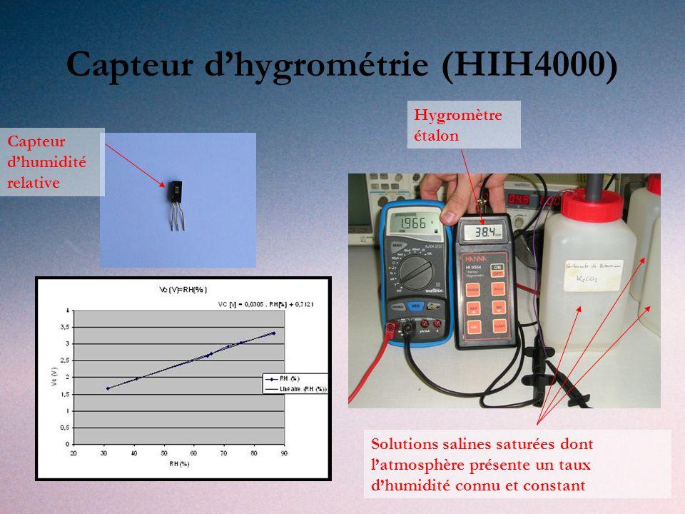 Capteur d'hygrométrie (HIH4000)