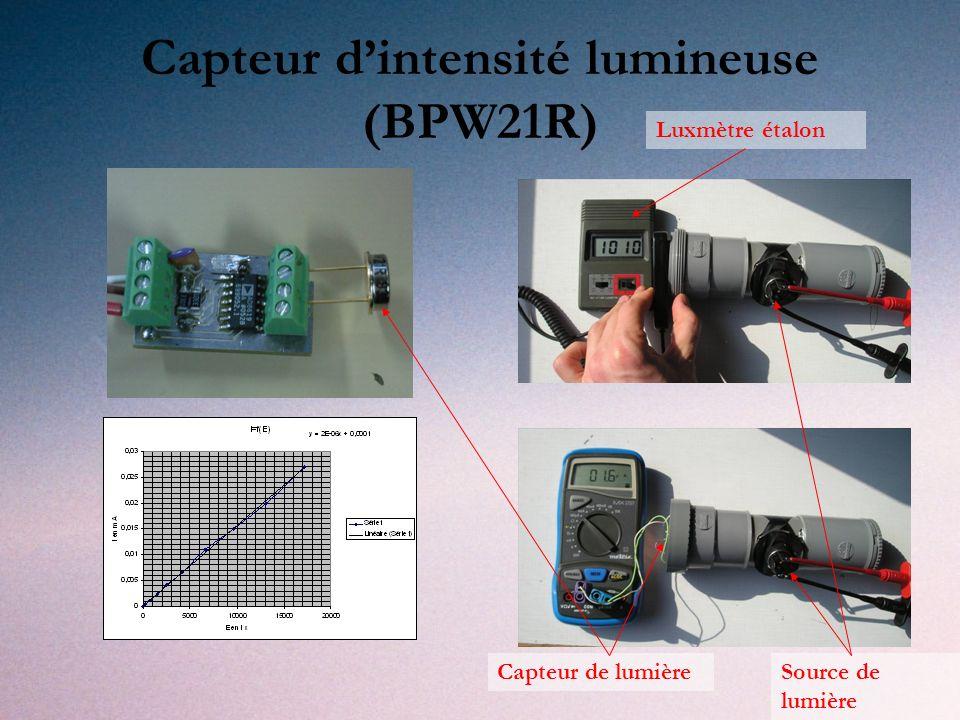 Capteur d'intensité lumineuse (BPW21R)