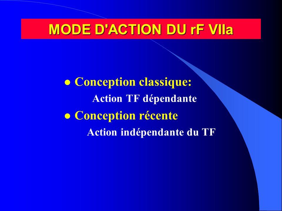 MODE D ACTION DU rF VIIa Conception classique: Conception récente
