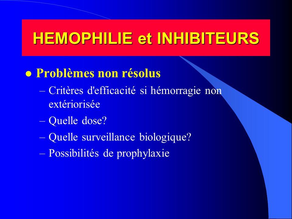 HEMOPHILIE et INHIBITEURS