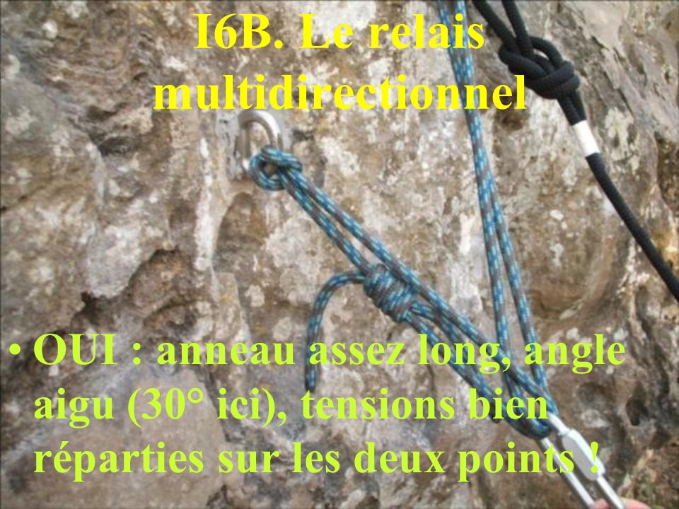 I6B. Le relais multidirectionnel