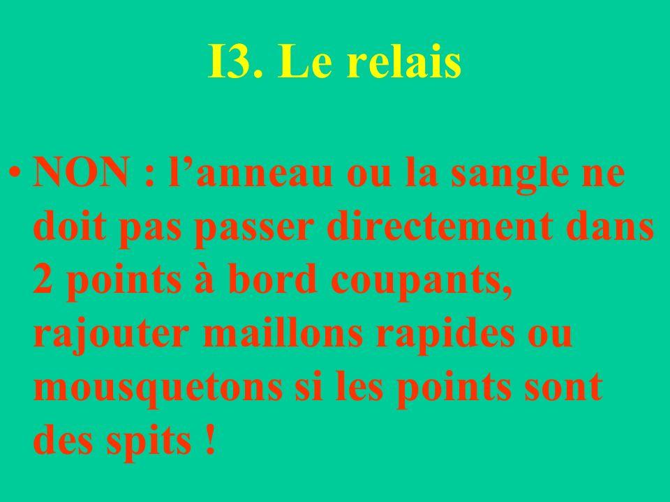 I3. Le relais