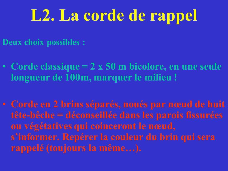 L2. La corde de rappel Deux choix possibles : Corde classique = 2 x 50 m bicolore, en une seule longueur de 100m, marquer le milieu !