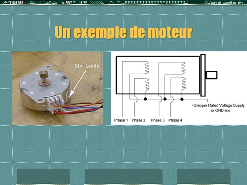 Un exemple de moteur