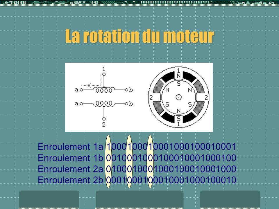 La rotation du moteur