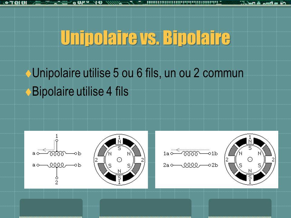 Unipolaire vs. Bipolaire