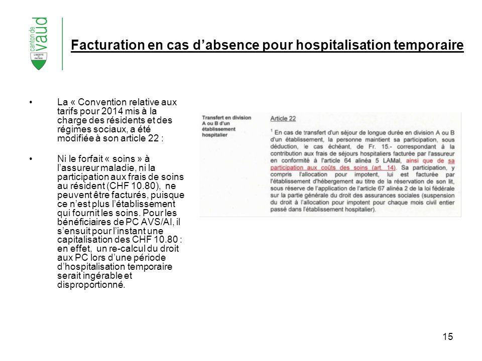 Facturation en cas d'absence pour hospitalisation temporaire