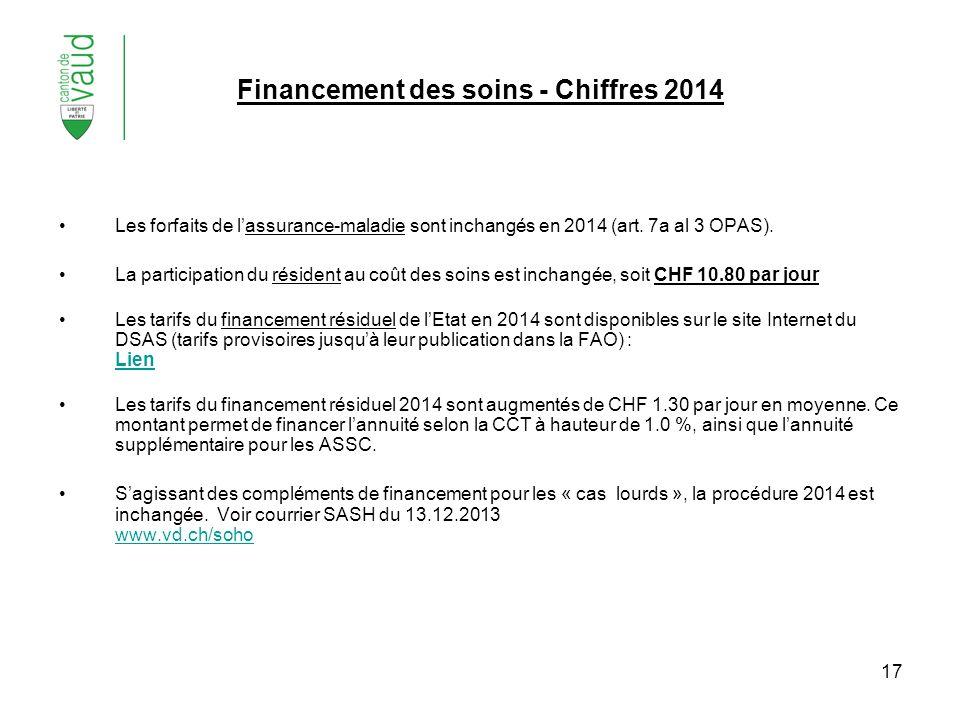 Financement des soins - Chiffres 2014