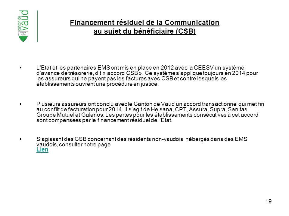 Financement résiduel de la Communication au sujet du bénéficiaire (CSB)