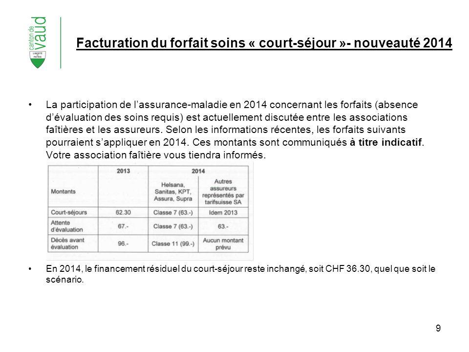 Facturation du forfait soins « court-séjour »- nouveauté 2014