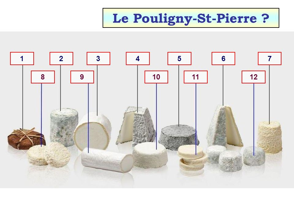 Le Pouligny-St-Pierre