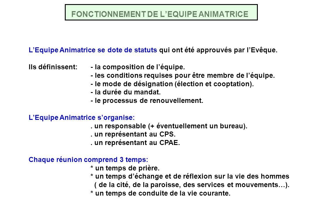 FONCTIONNEMENT DE L'EQUIPE ANIMATRICE