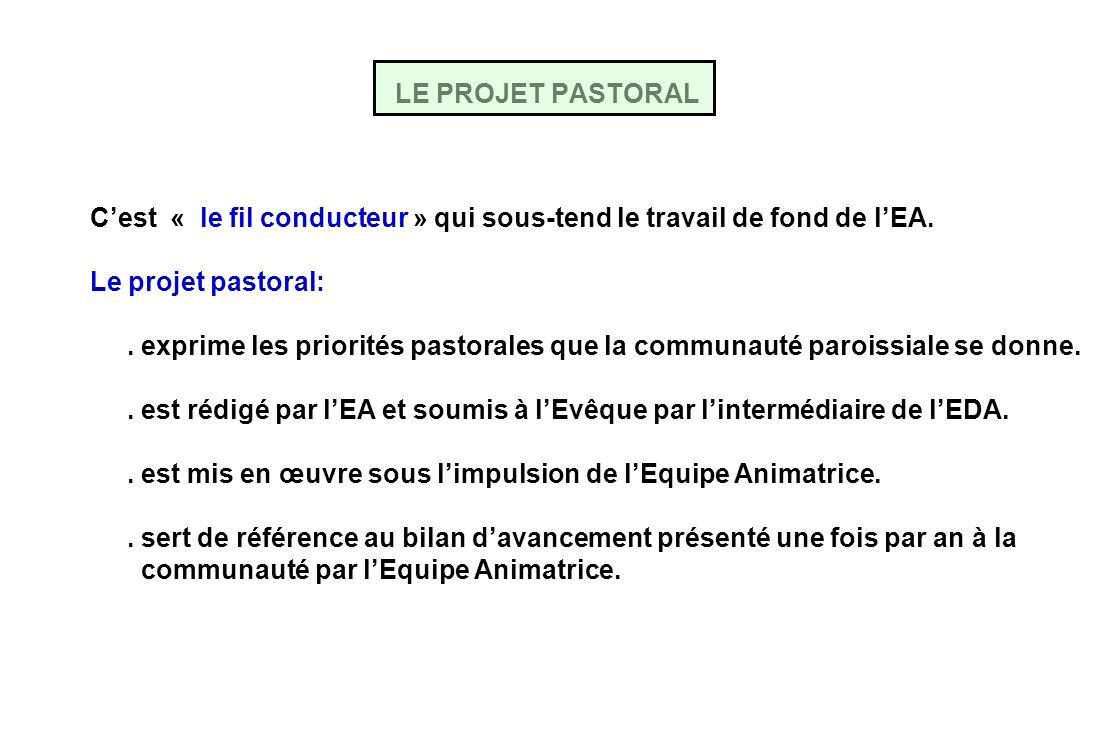LE PROJET PASTORAL C'est « le fil conducteur » qui sous-tend le travail de fond de l'EA. Le projet pastoral: