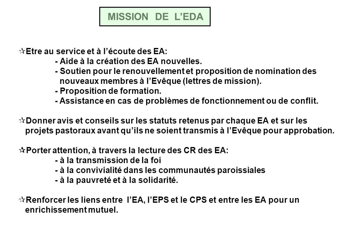 MISSION DE L'EDA Etre au service et à l'écoute des EA: