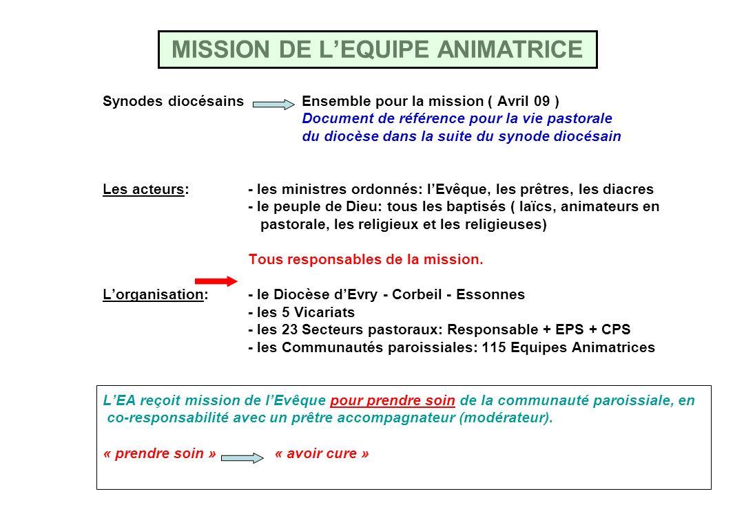 MISSION DE L'EQUIPE ANIMATRICE