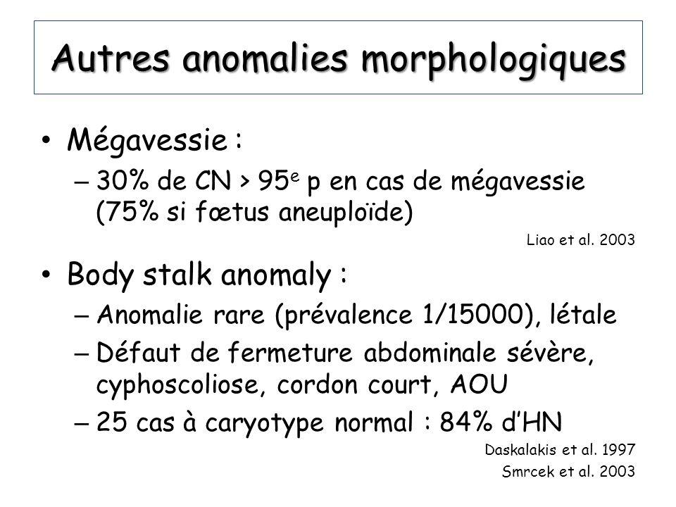 Autres anomalies morphologiques