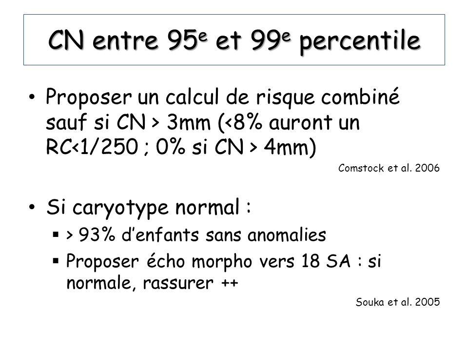 CN entre 95e et 99e percentile