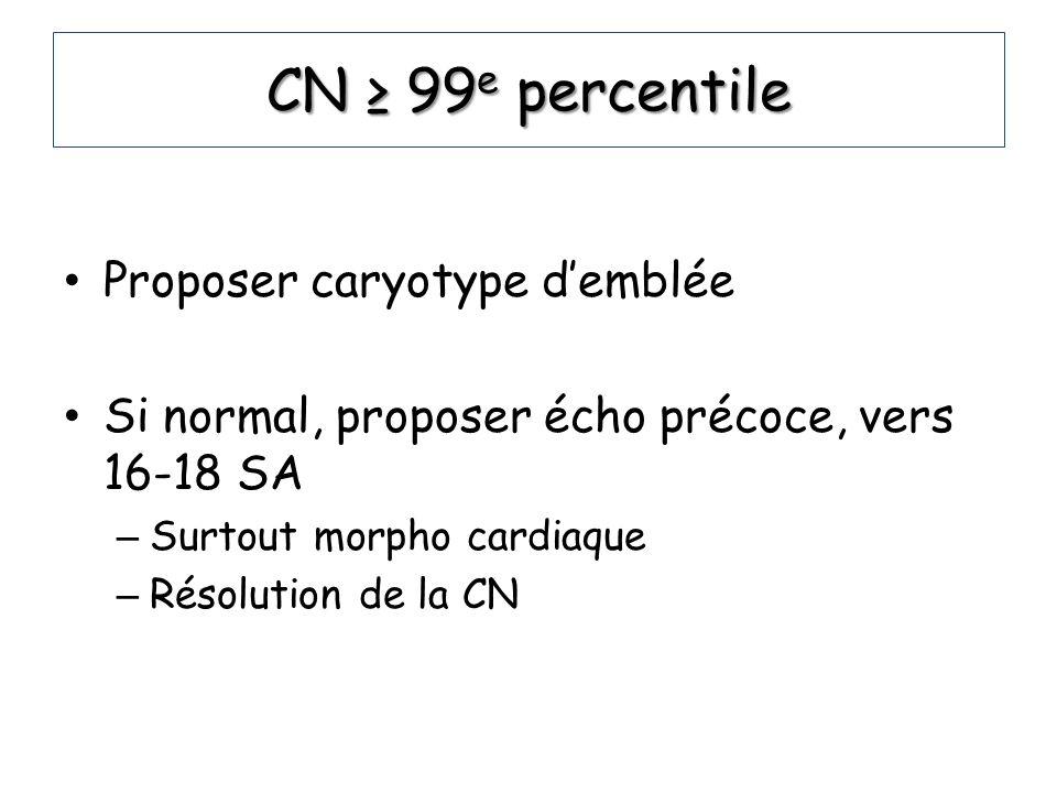 CN ≥ 99e percentile Proposer caryotype d'emblée