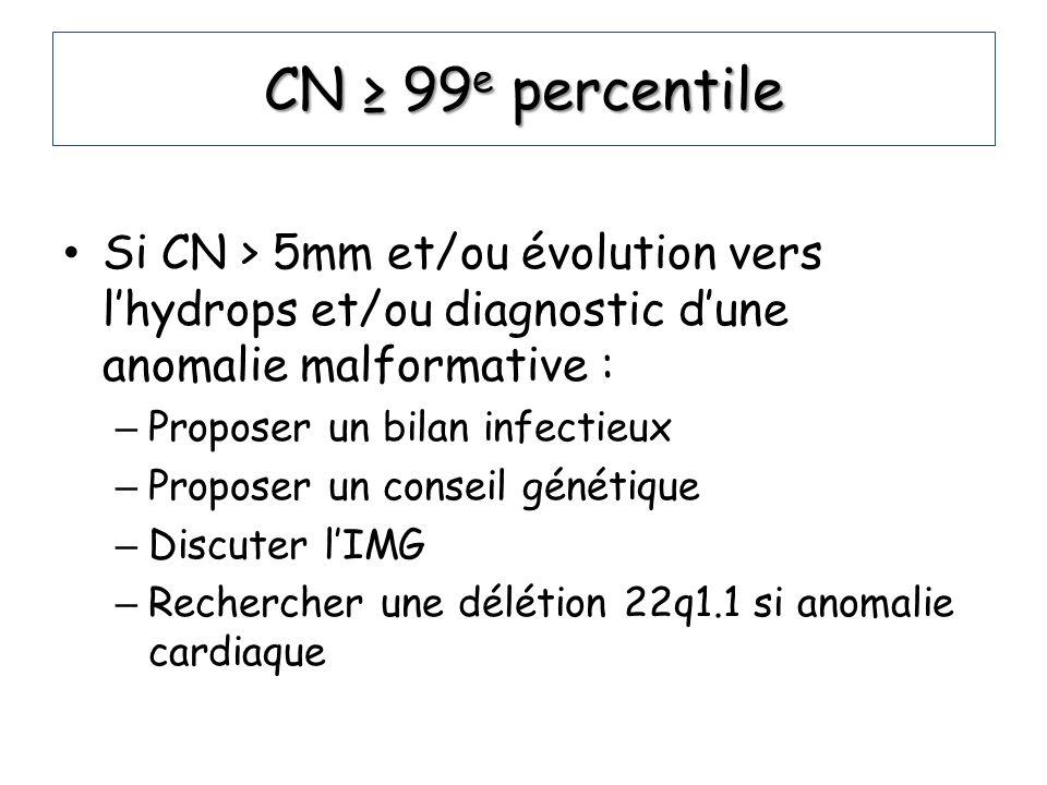 CN ≥ 99e percentile Si CN > 5mm et/ou évolution vers l'hydrops et/ou diagnostic d'une anomalie malformative :