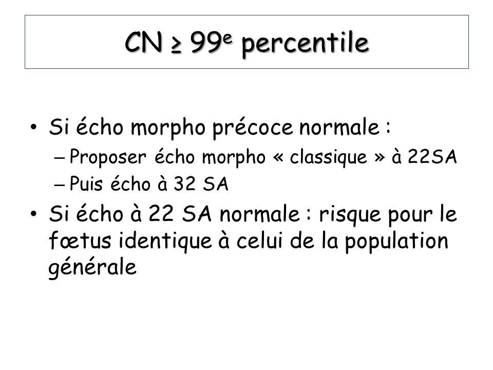 CN ≥ 99e percentile Si écho morpho précoce normale :