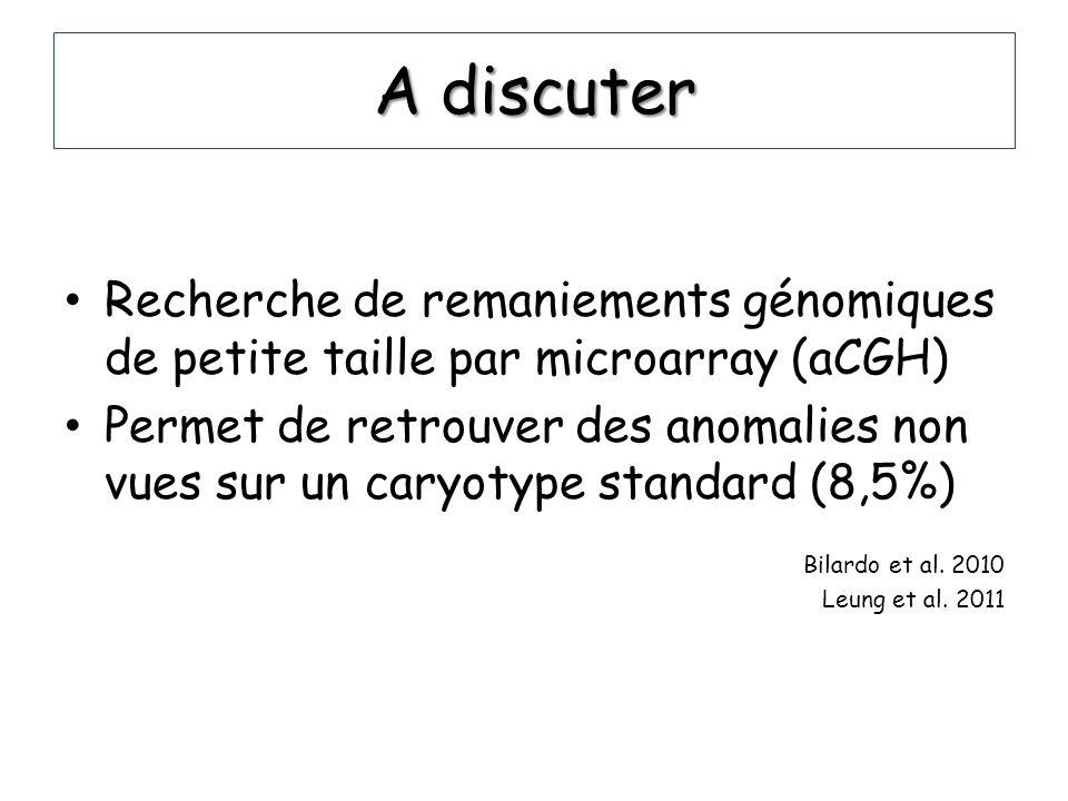 A discuter Recherche de remaniements génomiques de petite taille par microarray (aCGH)