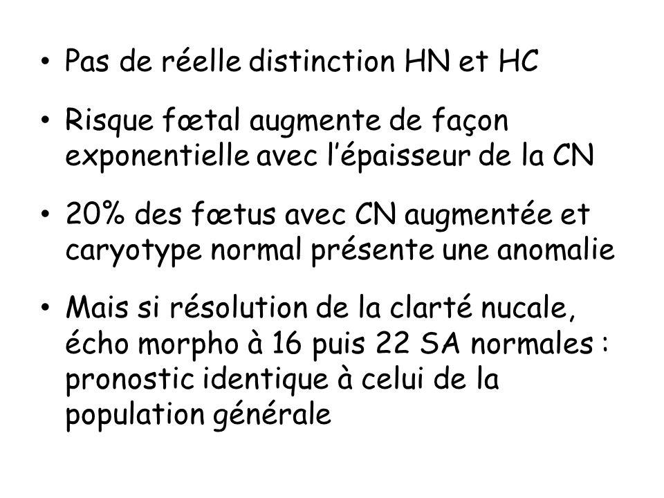 Pas de réelle distinction HN et HC