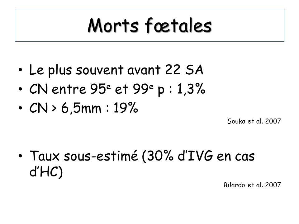 Morts fœtales Le plus souvent avant 22 SA CN entre 95e et 99e p : 1,3%