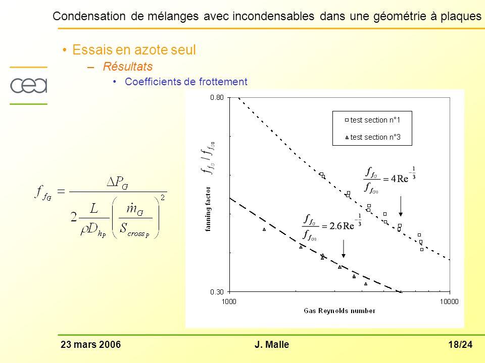 Essais en azote seul Résultats Coefficients de frottement