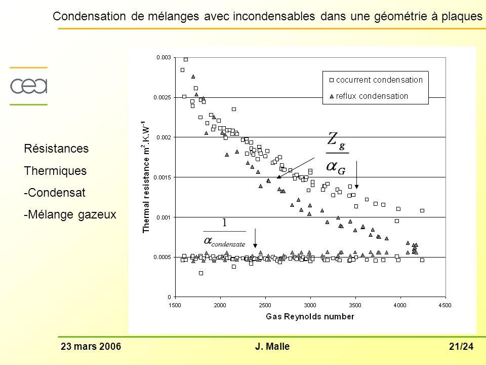 Résistances Thermiques -Condensat -Mélange gazeux