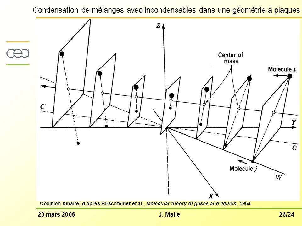 Collision binaire, d'après Hirschfelder et al