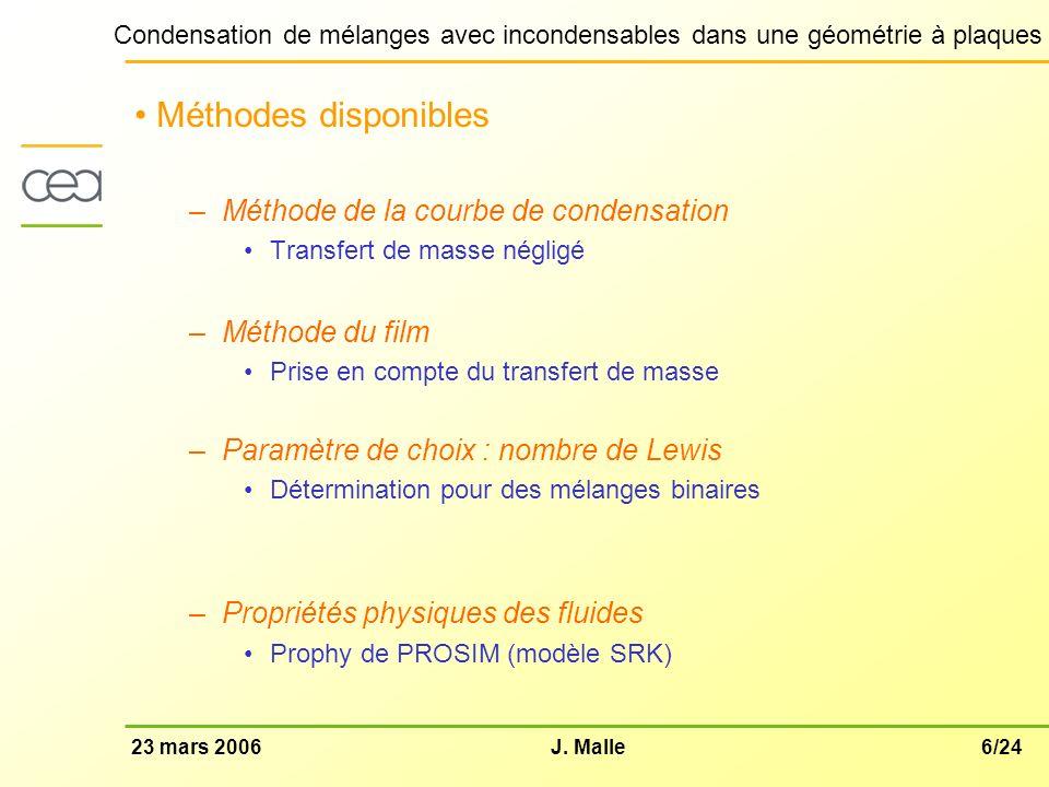 Méthodes disponibles Méthode de la courbe de condensation
