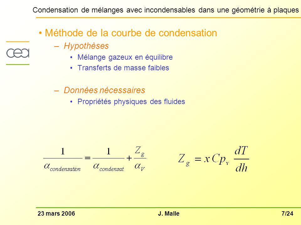 Méthode de la courbe de condensation