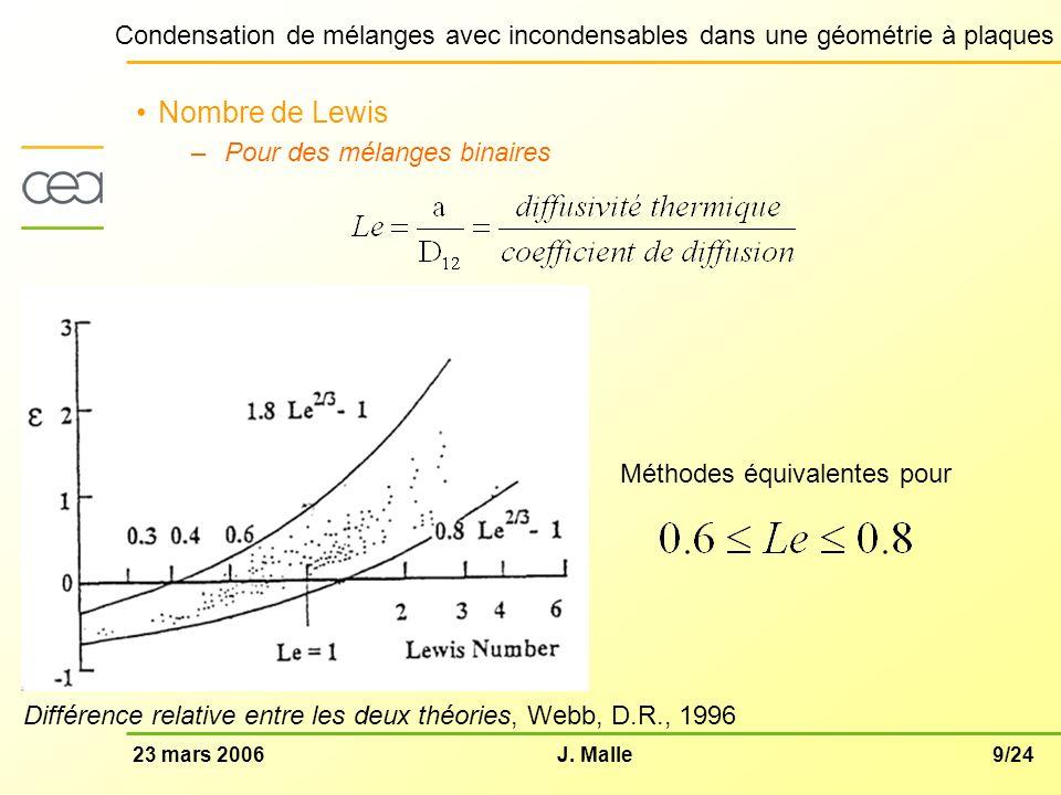 Nombre de Lewis Pour des mélanges binaires Méthodes équivalentes pour