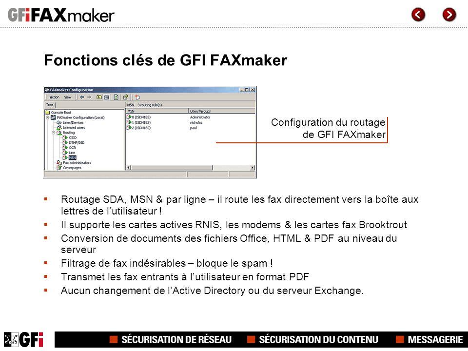 Fonctions clés de GFI FAXmaker