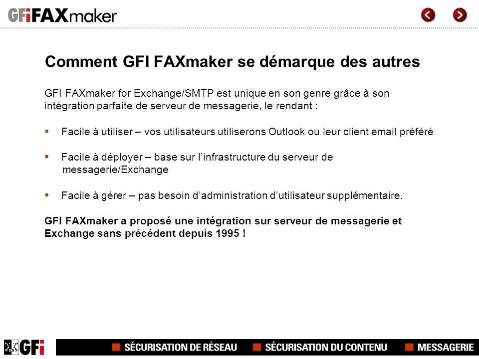 Comment GFI FAXmaker se démarque des autres
