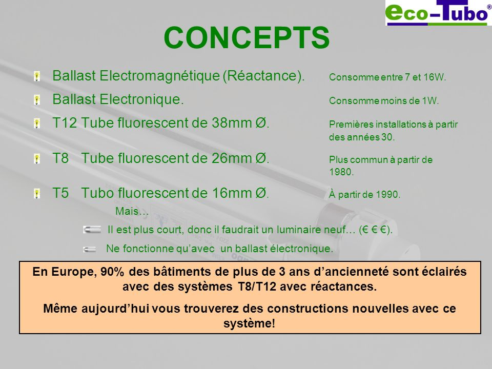 CONCEPTS Ballast Electromagnétique (Réactance). Consomme entre 7 et 16W. Ballast Electronique. Consomme moins de 1W.