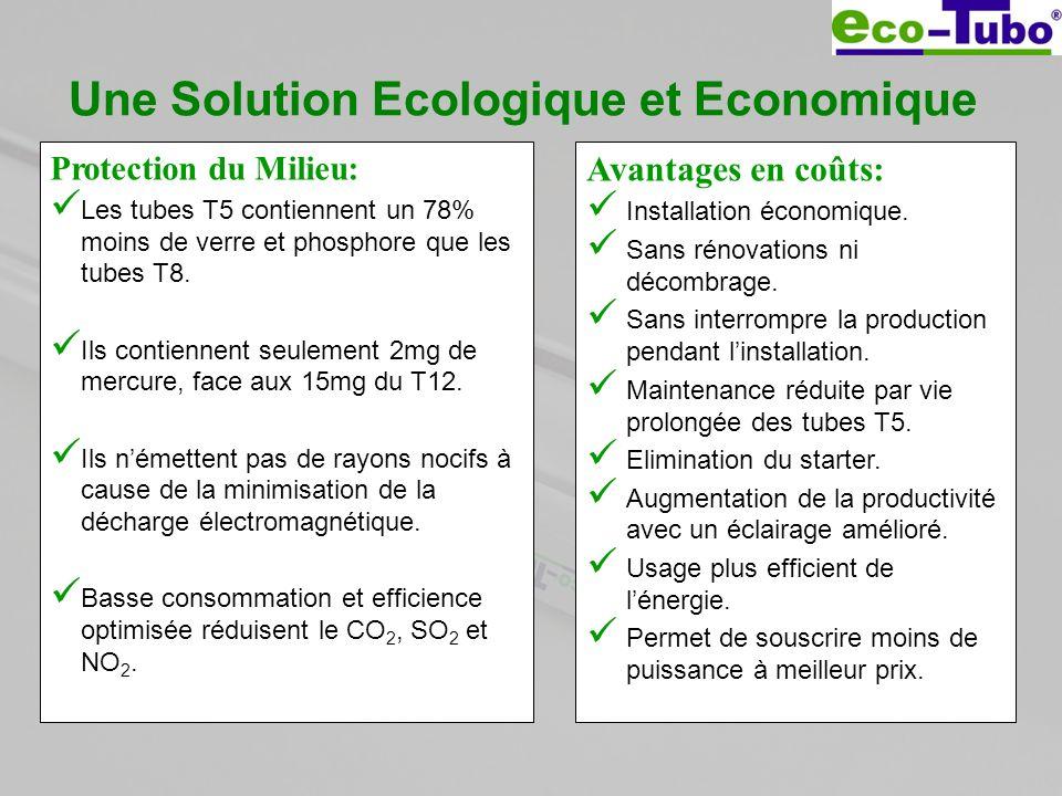 Une Solution Ecologique et Economique