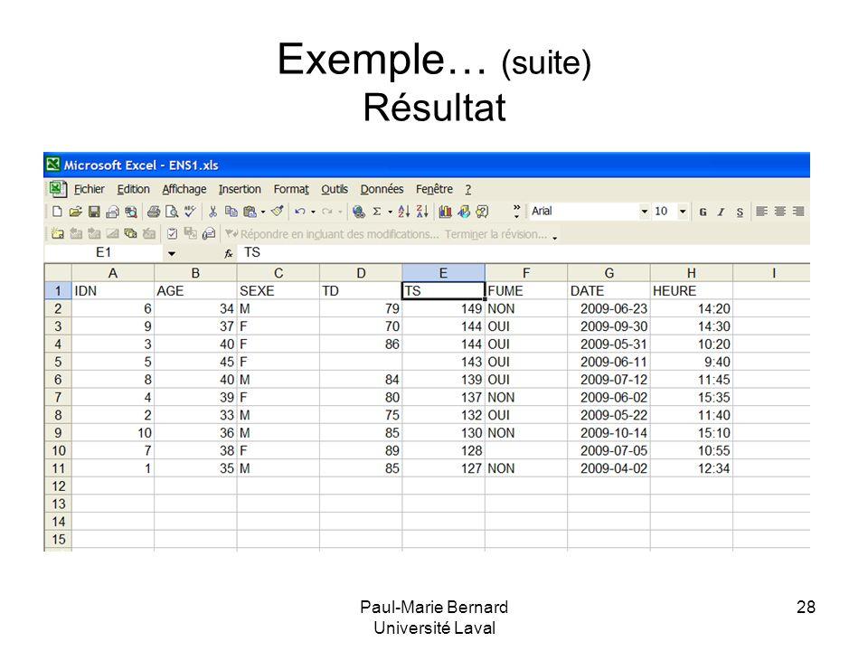 Exemple… (suite) Résultat